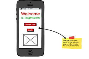 A glimpse at the wireframes for Target Setter app